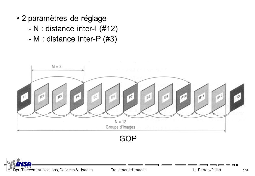 Dpt. Télécommunications, Services & Usages Traitement d'images H. Benoit-Cattin 144 GOP 2 paramètres de réglage - N : distance inter-I (#12) - M : dis