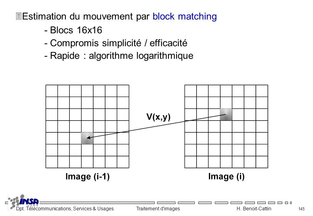 Dpt. Télécommunications, Services & Usages Traitement d'images H. Benoit-Cattin 145 3Estimation du mouvement par block matching - Blocs 16x16 - Compro