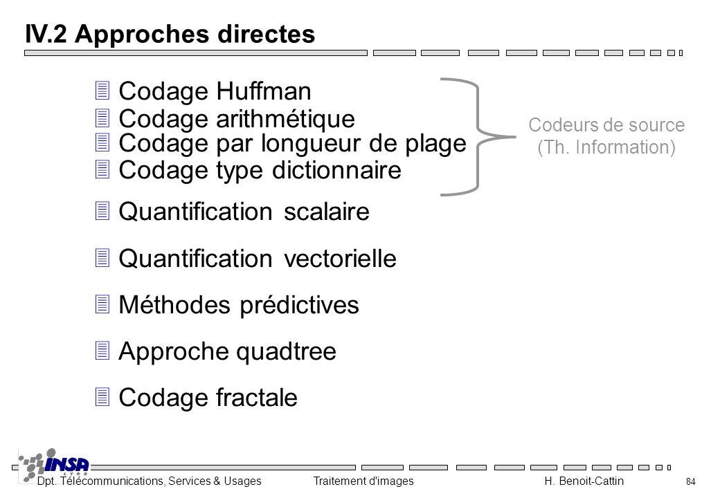 Dpt. Télécommunications, Services & Usages Traitement d'images H. Benoit-Cattin 84 IV.2 Approches directes Codage Huffman 3Codage arithmétique 3Codage