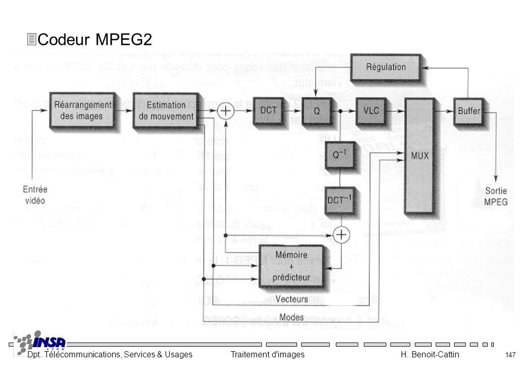 Dpt. Télécommunications, Services & Usages Traitement d'images H. Benoit-Cattin 147 3Codeur MPEG2