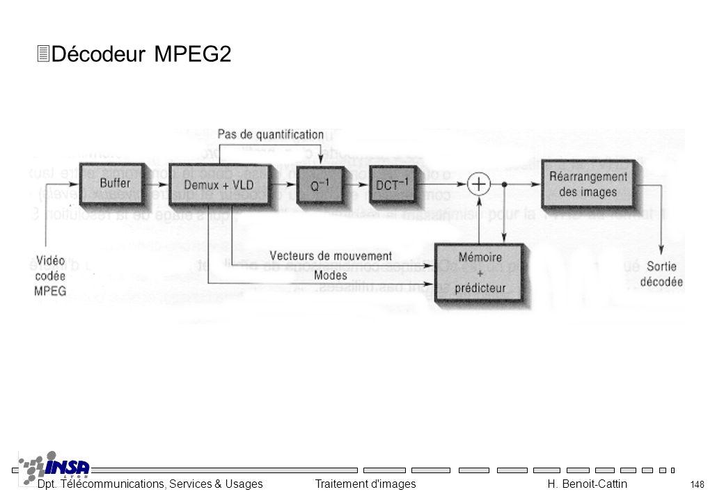 Dpt. Télécommunications, Services & Usages Traitement d'images H. Benoit-Cattin 148 3Décodeur MPEG2