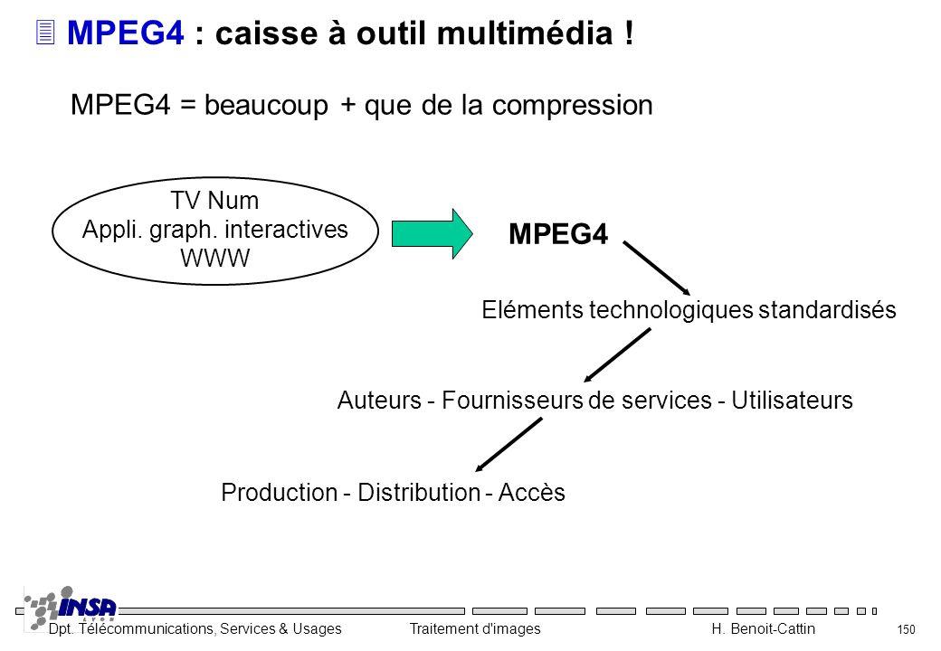 Dpt. Télécommunications, Services & Usages Traitement d'images H. Benoit-Cattin 150 3MPEG4 : caisse à outil multimédia ! MPEG4 = beaucoup + que de la