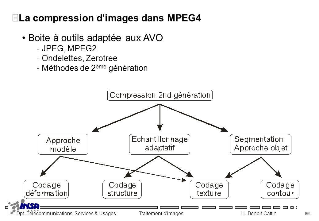 Dpt. Télécommunications, Services & Usages Traitement d'images H. Benoit-Cattin 155 3La compression d'images dans MPEG4 Boite à outils adaptée aux AVO