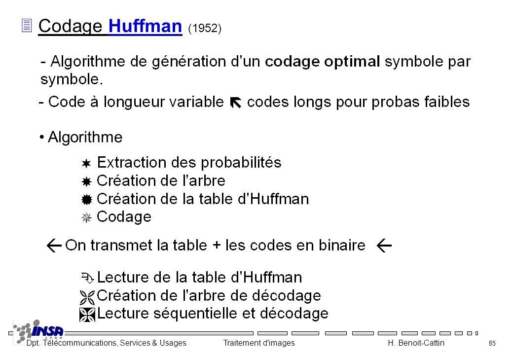 Dpt. Télécommunications, Services & Usages Traitement d'images H. Benoit-Cattin 85 3 Codage Huffman (1952) Algorithme