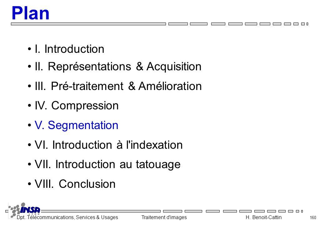 Dpt. Télécommunications, Services & Usages Traitement d'images H. Benoit-Cattin 160 I. Introduction II. Représentations & Acquisition III. Pré-traitem