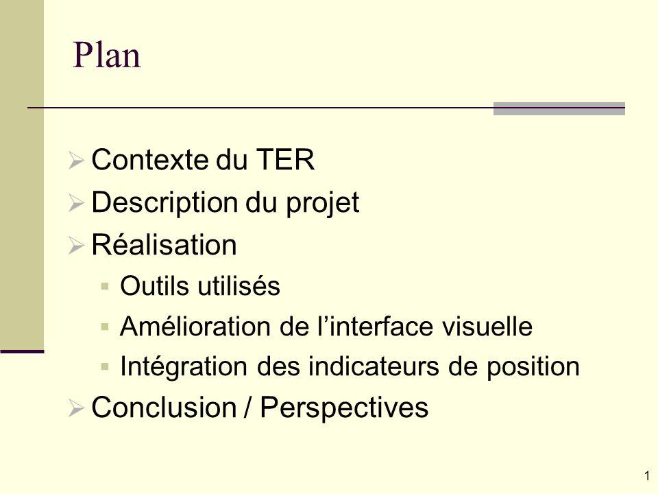 Plan Contexte du TER Description du projet Réalisation Outils utilisés Amélioration de linterface visuelle Intégration des indicateurs de position Con