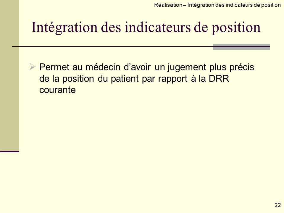 Intégration des indicateurs de position Permet au médecin davoir un jugement plus précis de la position du patient par rapport à la DRR courante 22 Ré
