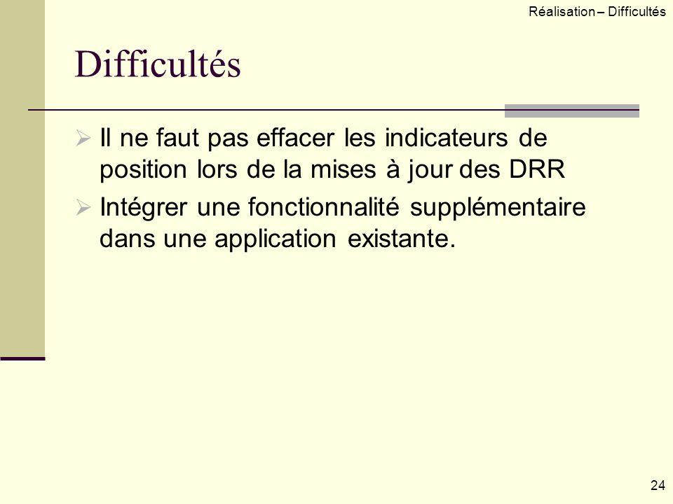Difficultés Il ne faut pas effacer les indicateurs de position lors de la mises à jour des DRR Intégrer une fonctionnalité supplémentaire dans une app
