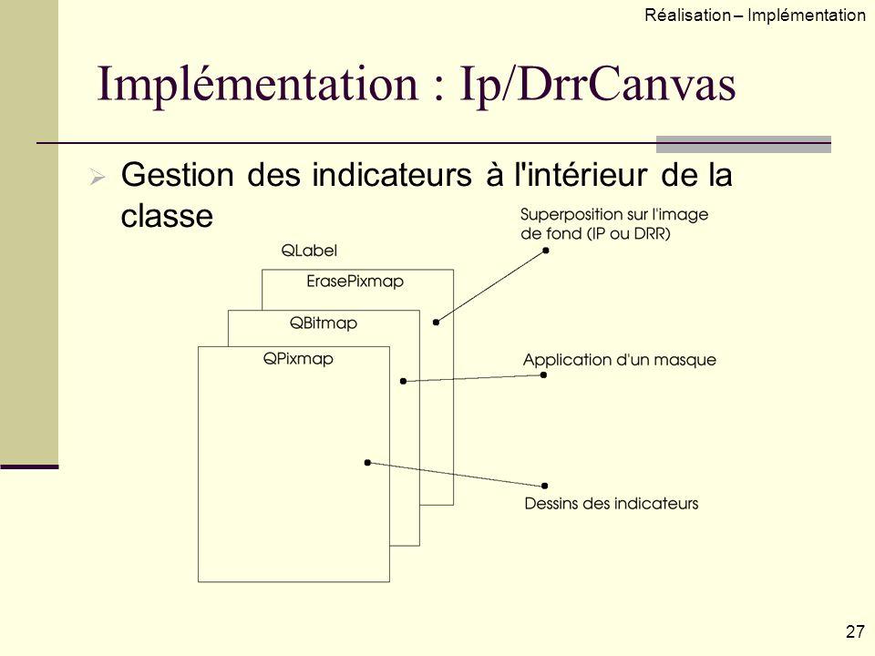 Implémentation : Ip/DrrCanvas Gestion des indicateurs à l'intérieur de la classe 27 Réalisation – Implémentation