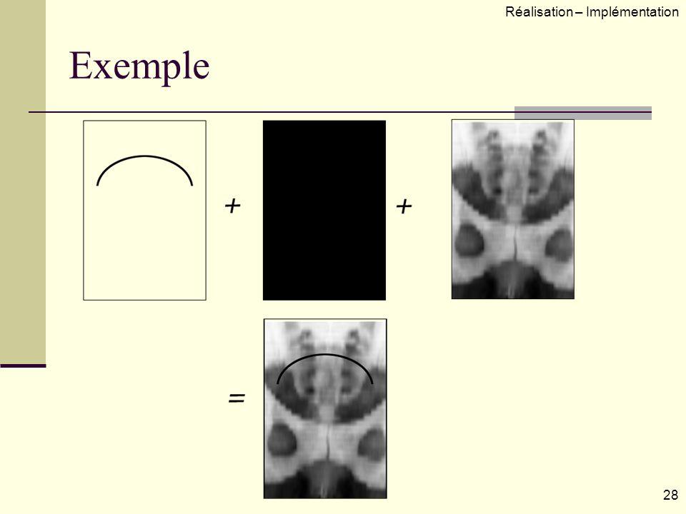 Exemple 28 Réalisation – Implémentation