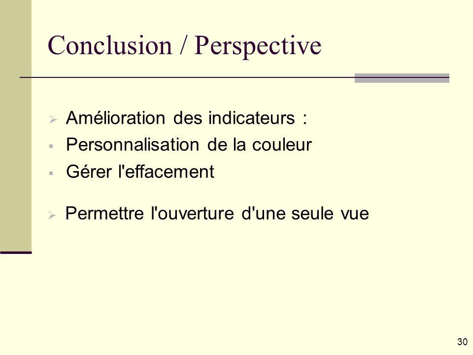 Conclusion / Perspective Amélioration des indicateurs : Personnalisation de la couleur Gérer l'effacement Permettre l'ouverture d'une seule vue 30