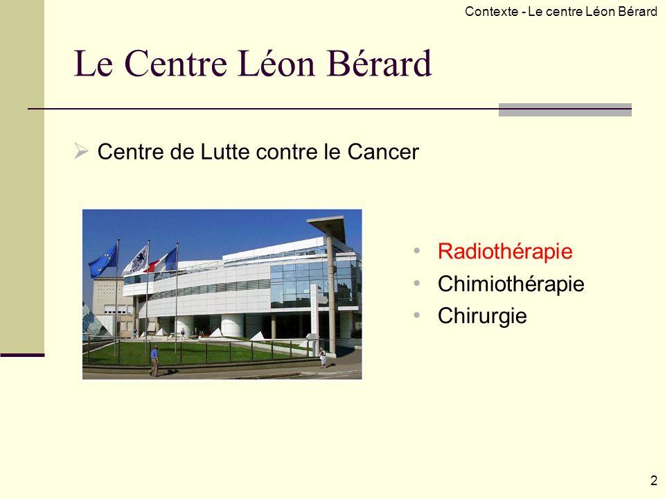 Le Centre Léon Bérard Centre de Lutte contre le Cancer Radiothérapie Chimiothérapie Chirurgie Contexte - Le centre Léon Bérard 2