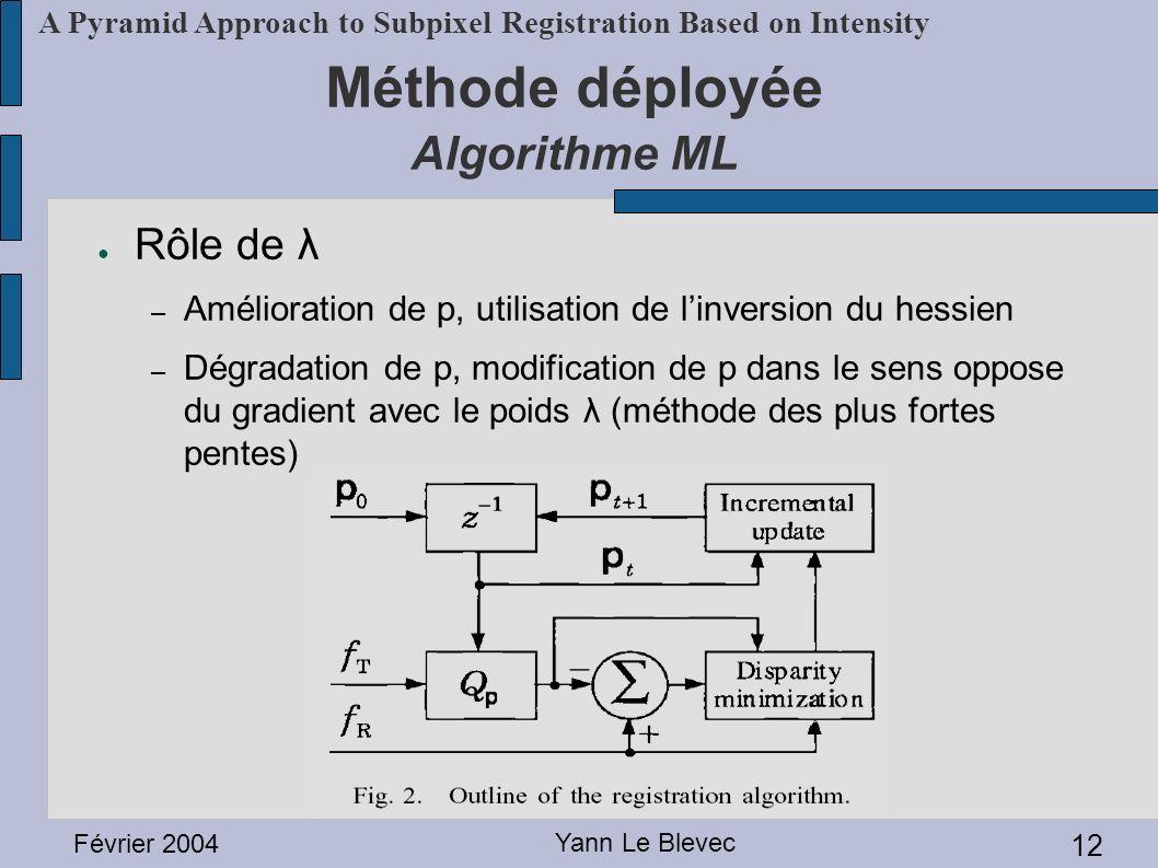 Février 2004 Yann Le Blevec 12 A Pyramid Approach to Subpixel Registration Based on Intensity Méthode déployée Algorithme ML Rôle de λ – Amélioration