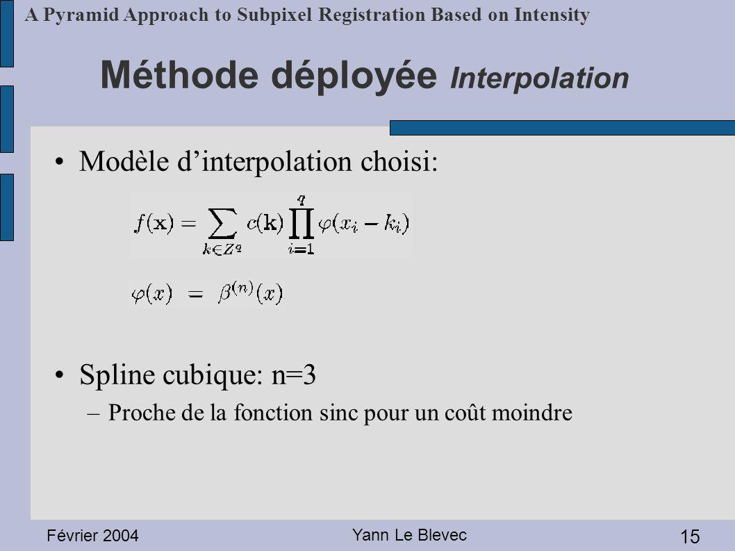 Février 2004 Yann Le Blevec 15 A Pyramid Approach to Subpixel Registration Based on Intensity Méthode déployée Interpolation Modèle dinterpolation cho