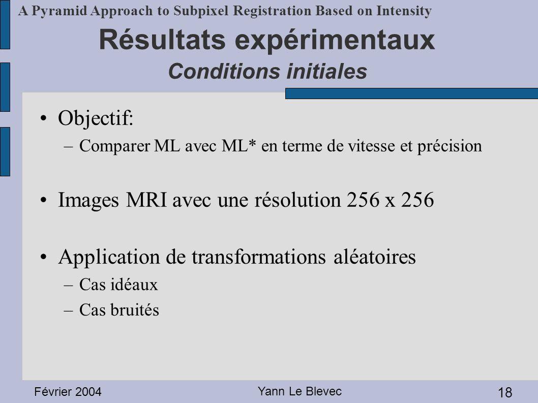 Février 2004 Yann Le Blevec 18 A Pyramid Approach to Subpixel Registration Based on Intensity Résultats expérimentaux Conditions initiales Objectif: –
