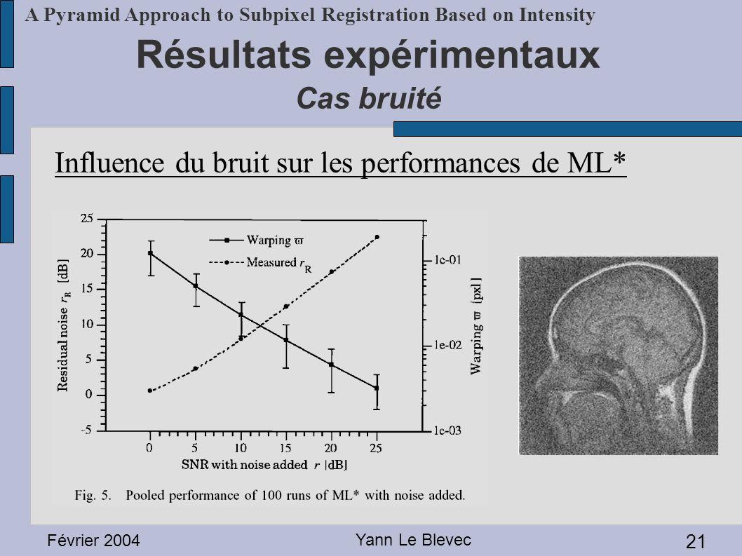Février 2004 Yann Le Blevec 21 A Pyramid Approach to Subpixel Registration Based on Intensity Résultats expérimentaux Cas bruité Influence du bruit su