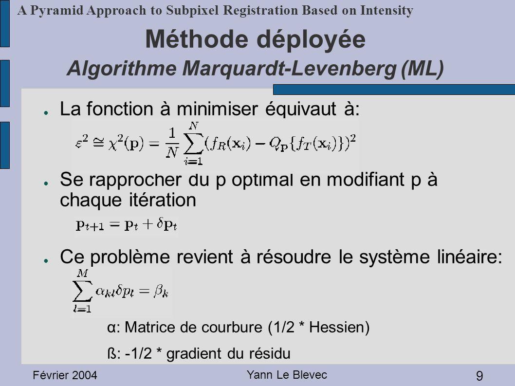 Février 2004 Yann Le Blevec 20 A Pyramid Approach to Subpixel Registration Based on Intensity Résultats expérimentaux Cas idéal (2/2) Comparaison entre ML1, ML3 et ML*3 ML* 3 aussi précis que ML 3 avec un temps de calcul largement inférieur