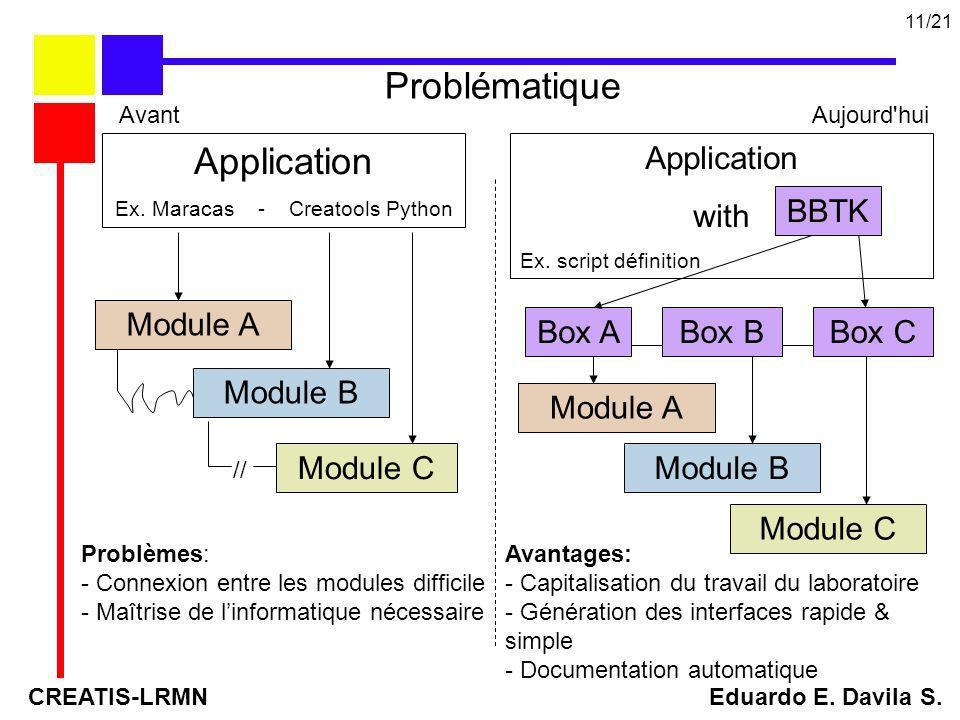 Problèmes: - Connexion entre les modules difficile - Maîtrise de linformatique nécessaire Avantages: - Capitalisation du travail du laboratoire - Géné
