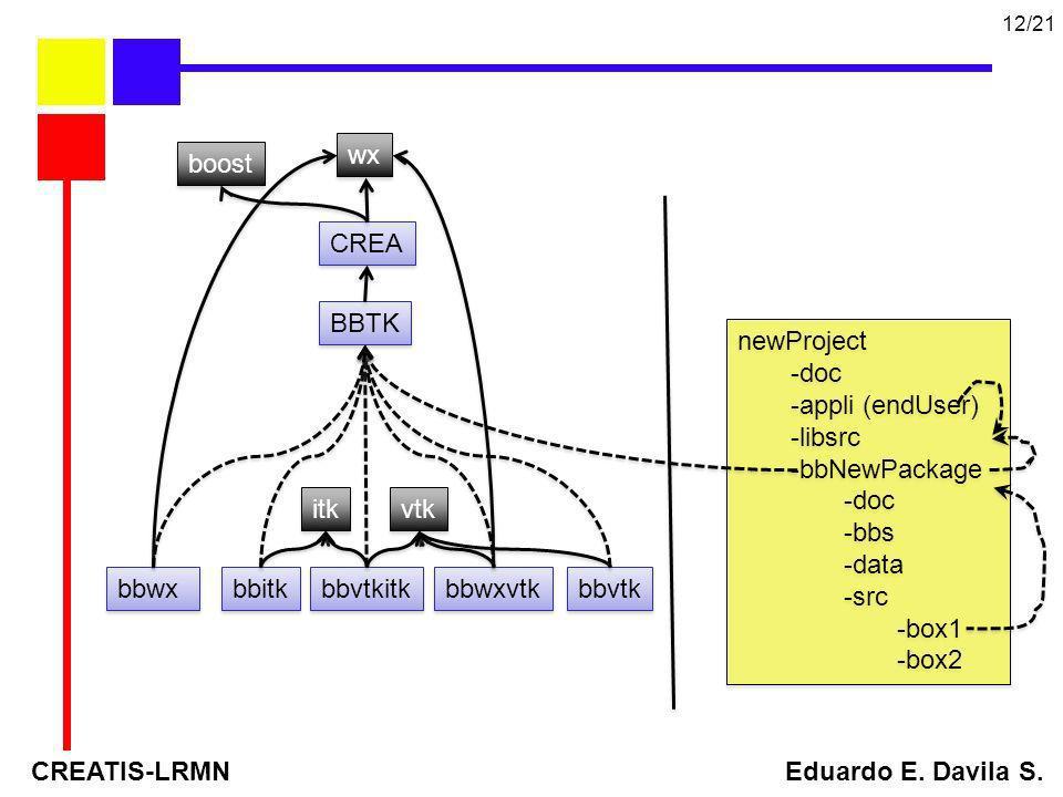 CREATIS-LRMN Eduardo E. Davila S. 12/21 newProject -doc -appli (endUser) -libsrc -bbNewPackage -doc -bbs -data -src -box1 -box2 newProject -doc -appli