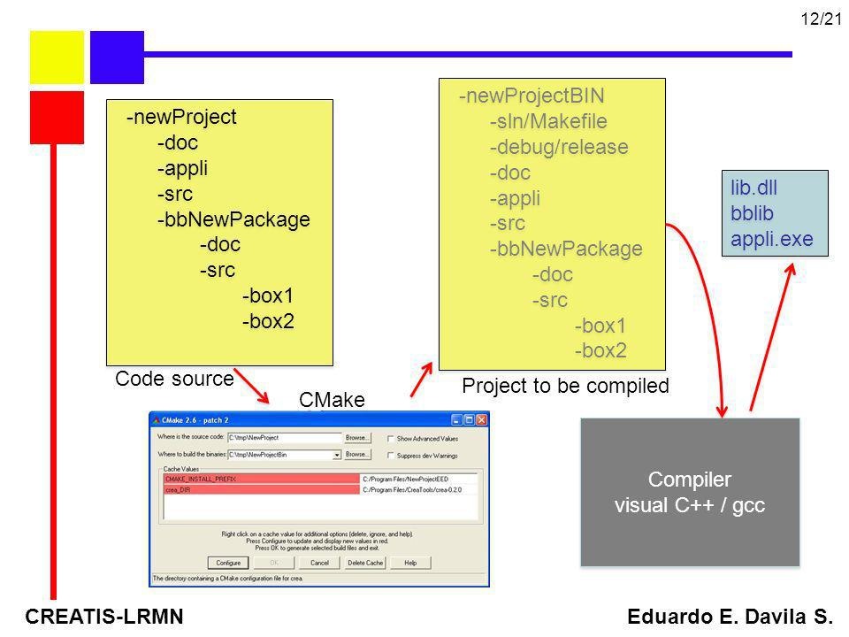 CREATIS-LRMN Eduardo E. Davila S. 12/21 -newProject -doc -appli -src -bbNewPackage -doc -src -box1 -box2 -newProject -doc -appli -src -bbNewPackage -d