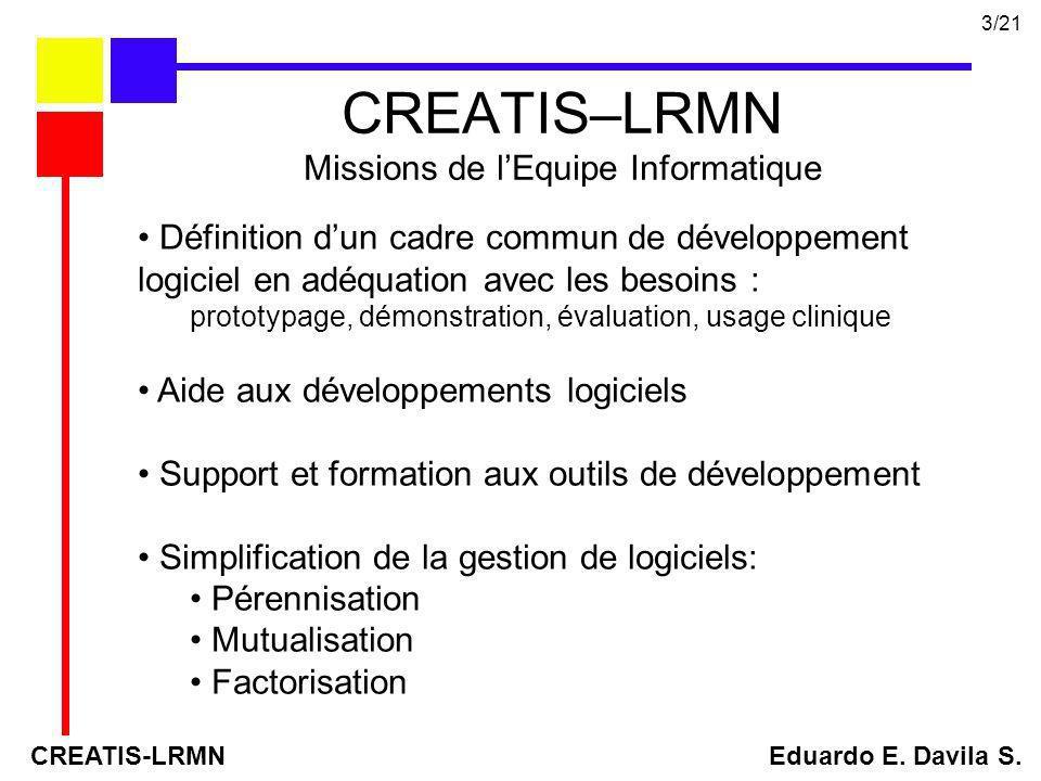 CREATIS–LRMN Missions de lEquipe Informatique Définition dun cadre commun de développement logiciel en adéquation avec les besoins : prototypage, démo