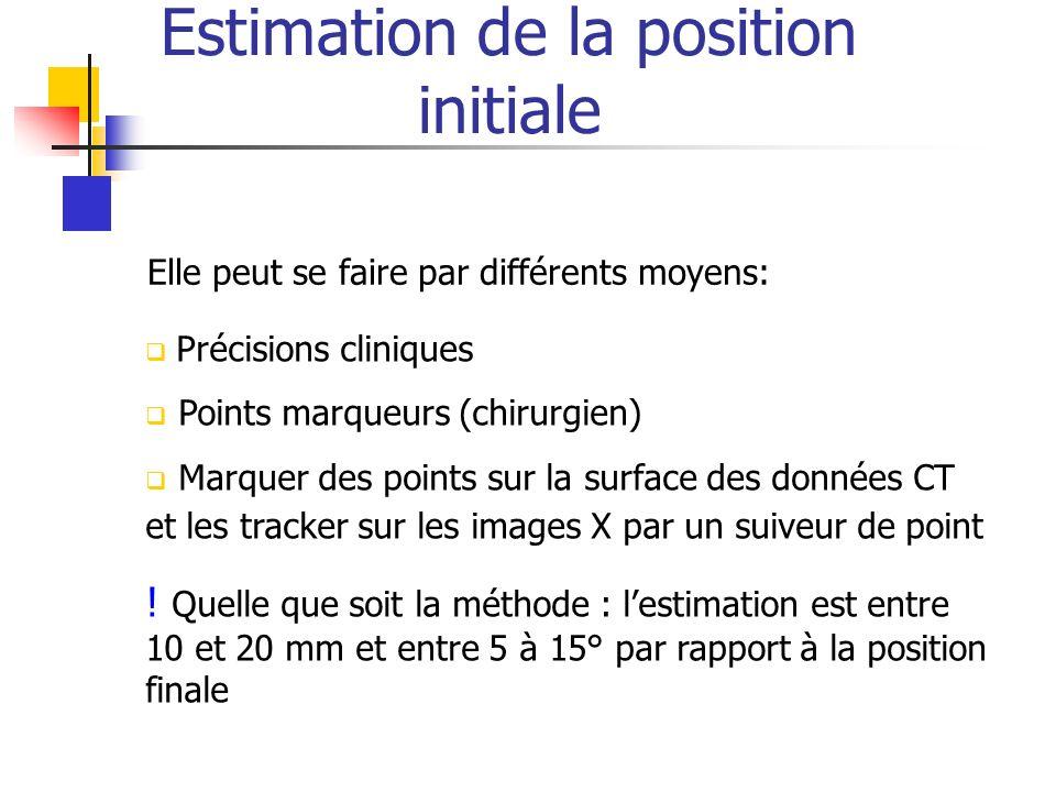 Estimation de la position initiale Elle peut se faire par différents moyens: Précisions cliniques Points marqueurs (chirurgien) Marquer des points sur la surface des données CT et les tracker sur les images X par un suiveur de point .