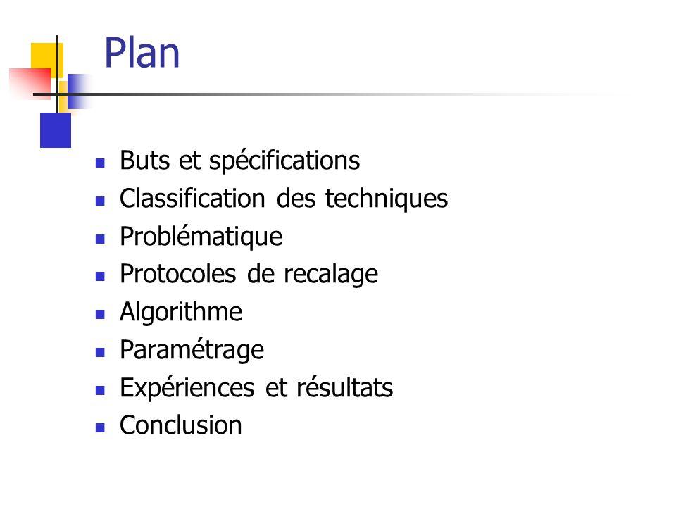Plan Buts et spécifications Classification des techniques Problématique Protocoles de recalage Algorithme Paramétrage Expériences et résultats Conclusion