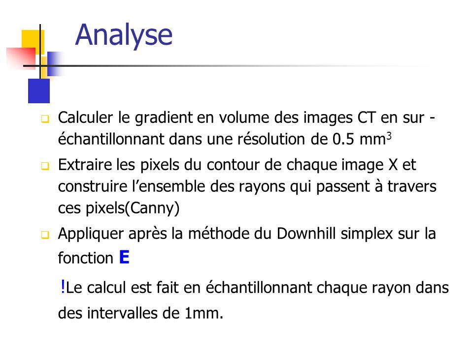 Analyse Calculer le gradient en volume des images CT en sur - échantillonnant dans une résolution de 0.5 mm 3 Extraire les pixels du contour de chaque image X et construire lensemble des rayons qui passent à travers ces pixels(Canny) Appliquer après la méthode du Downhill simplex sur la fonction E .