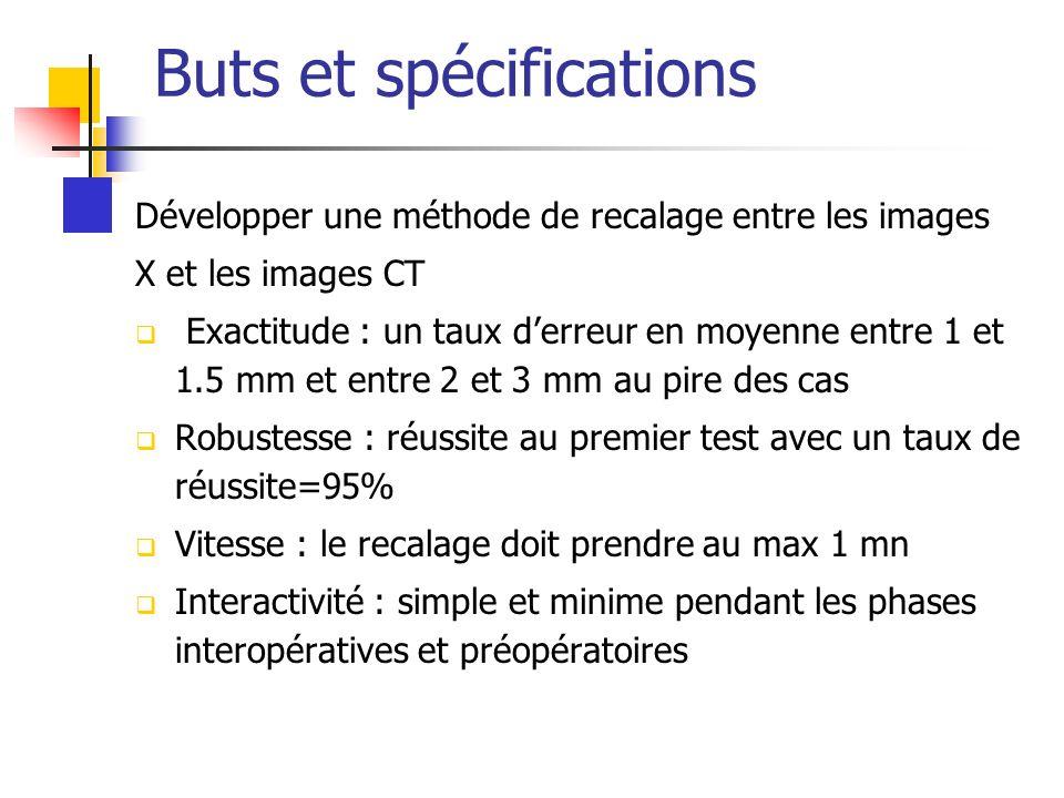 Buts et spécifications Développer une méthode de recalage entre les images X et les images CT Exactitude : un taux derreur en moyenne entre 1 et 1.5 mm et entre 2 et 3 mm au pire des cas Robustesse : réussite au premier test avec un taux de réussite=95% Vitesse : le recalage doit prendre au max 1 mn Interactivité : simple et minime pendant les phases interopératives et préopératoires