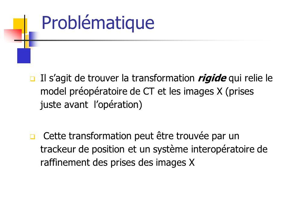 Problématique Il sagit de trouver la transformation rigide qui relie le model préopératoire de CT et les images X (prises juste avant lopération) Cette transformation peut être trouvée par un trackeur de position et un système interopératoire de raffinement des prises des images X