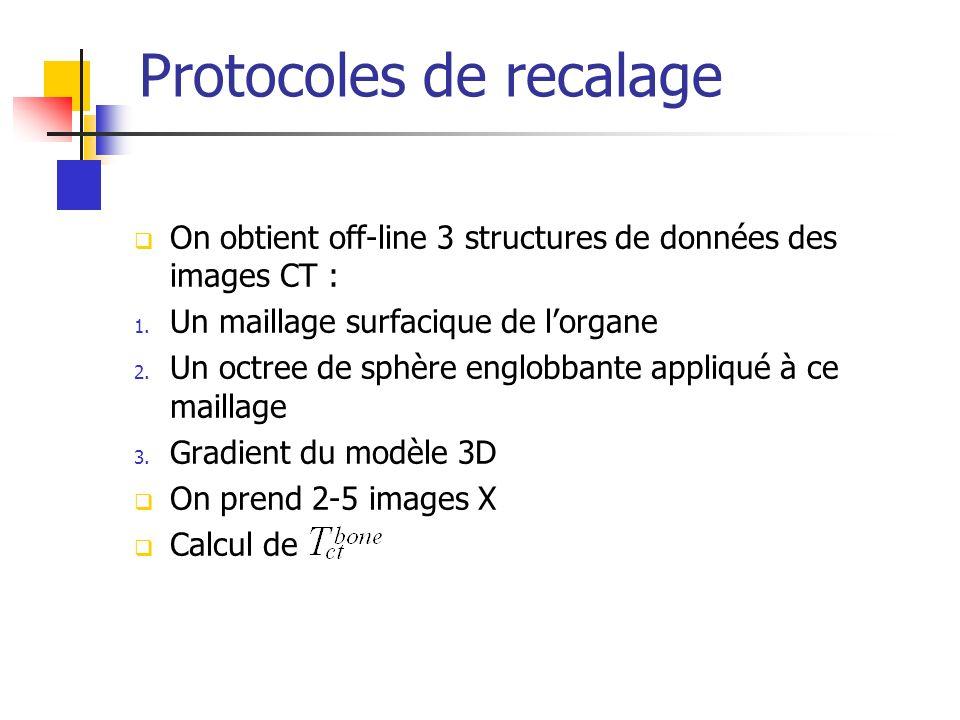 Protocoles de recalage On obtient off-line 3 structures de données des images CT : 1.