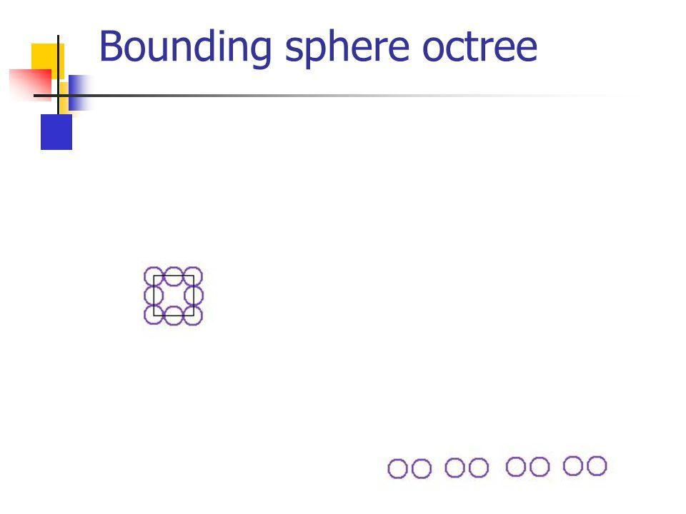Bounding sphere octree