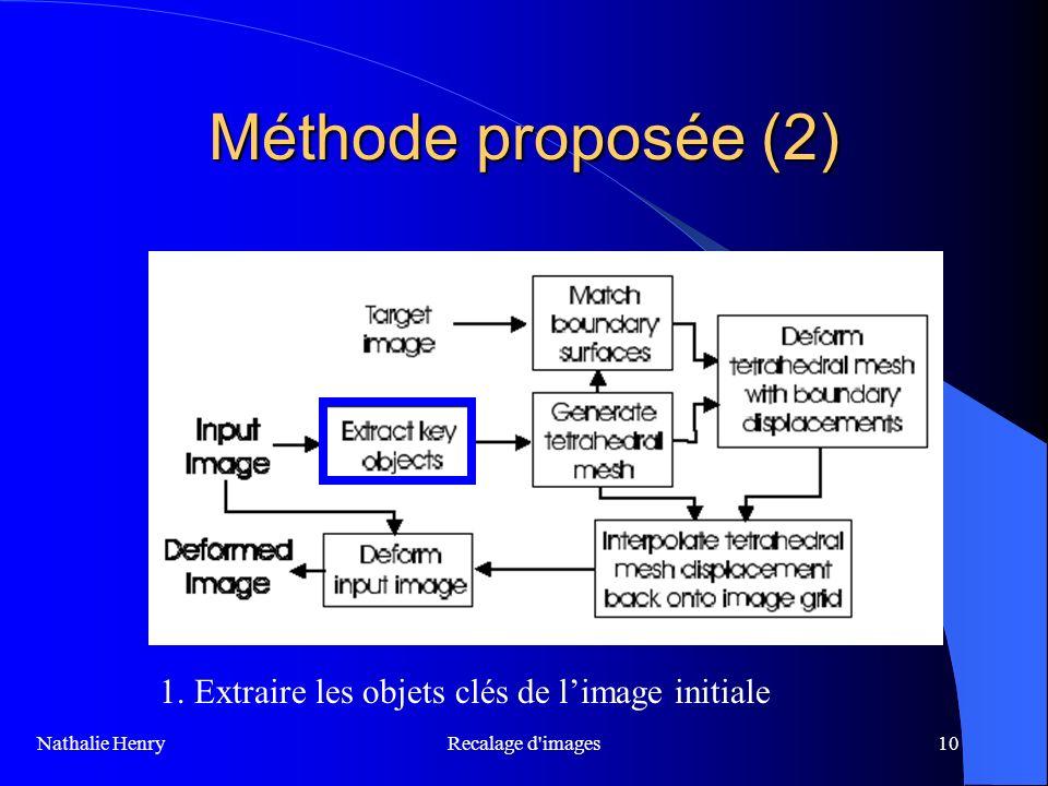 Recalage d'images10 Méthode proposée (2) 1. Extraire les objets clés de limage initiale Nathalie Henry