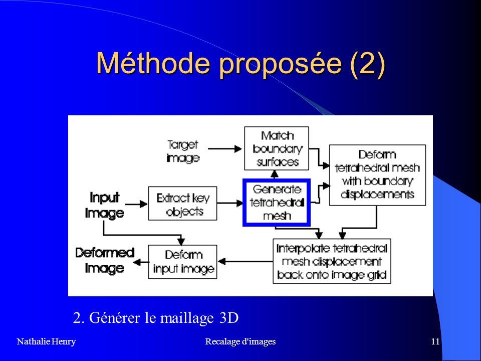 Recalage d'images11 Méthode proposée (2) 2. Générer le maillage 3D Nathalie Henry