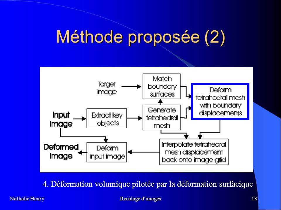 Recalage d'images13 Méthode proposée (2) 4. Déformation volumique pilotée par la déformation surfacique Nathalie Henry