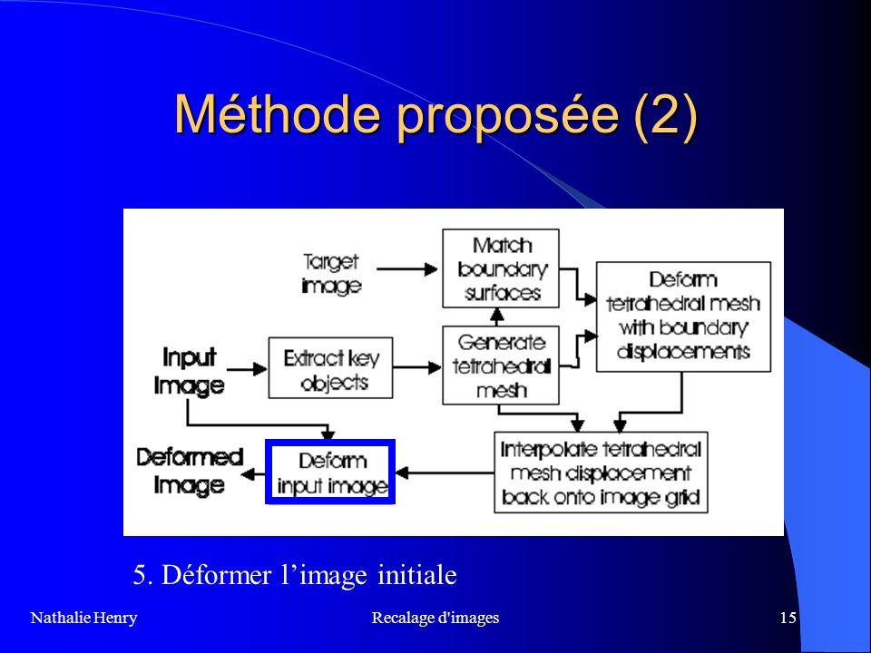 Recalage d'images15 Méthode proposée (2) 5. Déformer limage initiale Nathalie Henry
