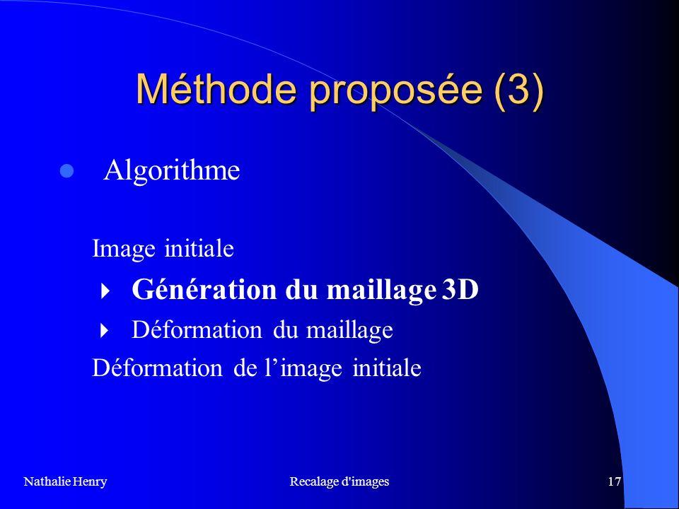 Recalage d'images17 Méthode proposée (3) Algorithme Image initiale Génération du maillage 3D Déformation du maillage Déformation de limage initiale Na