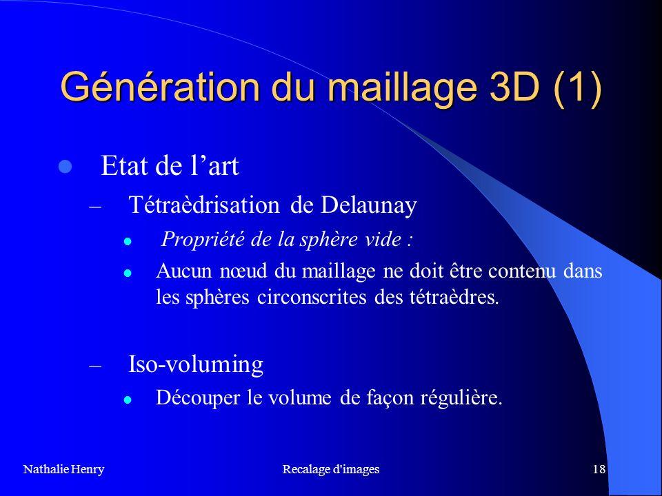 Recalage d'images18 Génération du maillage 3D (1) Etat de lart – Tétraèdrisation de Delaunay Propriété de la sphère vide : Aucun nœud du maillage ne d