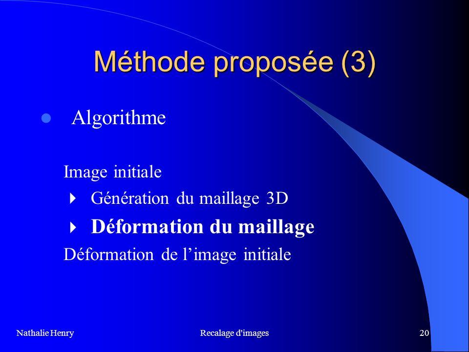 Recalage d'images20 Méthode proposée (3) Algorithme Image initiale Génération du maillage 3D Déformation du maillage Déformation de limage initiale Na
