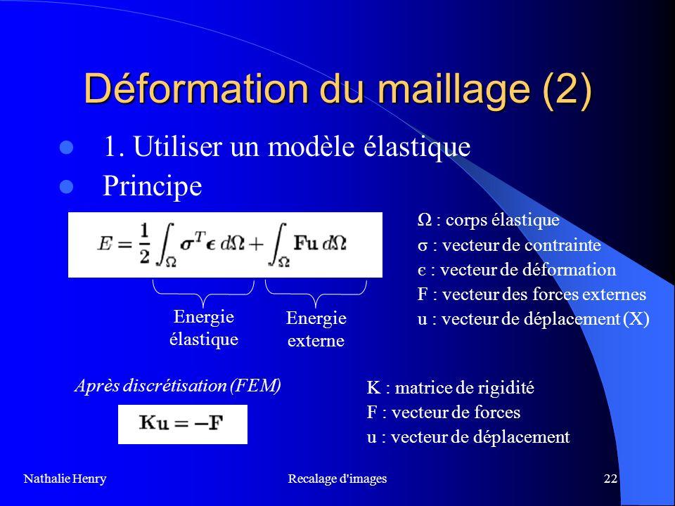 Recalage d'images22 Déformation du maillage (2) Principe Energie externe Energie élastique Ω : corps élastique σ : vecteur de contrainte є : vecteur d