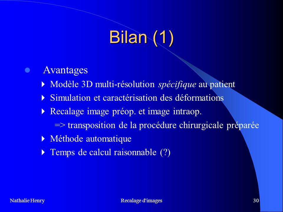 Recalage d'images30 Bilan (1) Avantages Modèle 3D multi-résolution spécifique au patient Simulation et caractérisation des déformations Recalage image