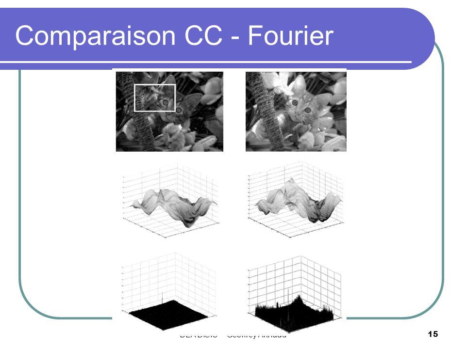 DEA DISIC Geoffrey Arthaud15 Comparaison CC - Fourier