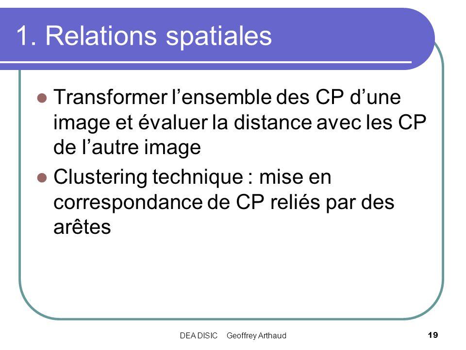 DEA DISIC Geoffrey Arthaud19 1. Relations spatiales Transformer lensemble des CP dune image et évaluer la distance avec les CP de lautre image Cluster