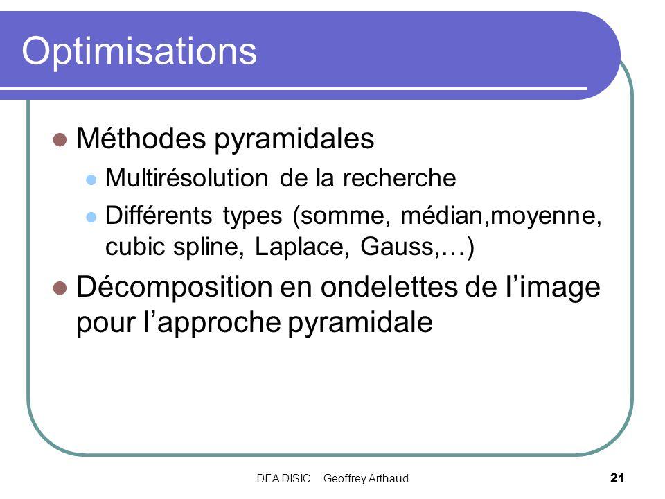 DEA DISIC Geoffrey Arthaud21 Optimisations Méthodes pyramidales Multirésolution de la recherche Différents types (somme, médian,moyenne, cubic spline,