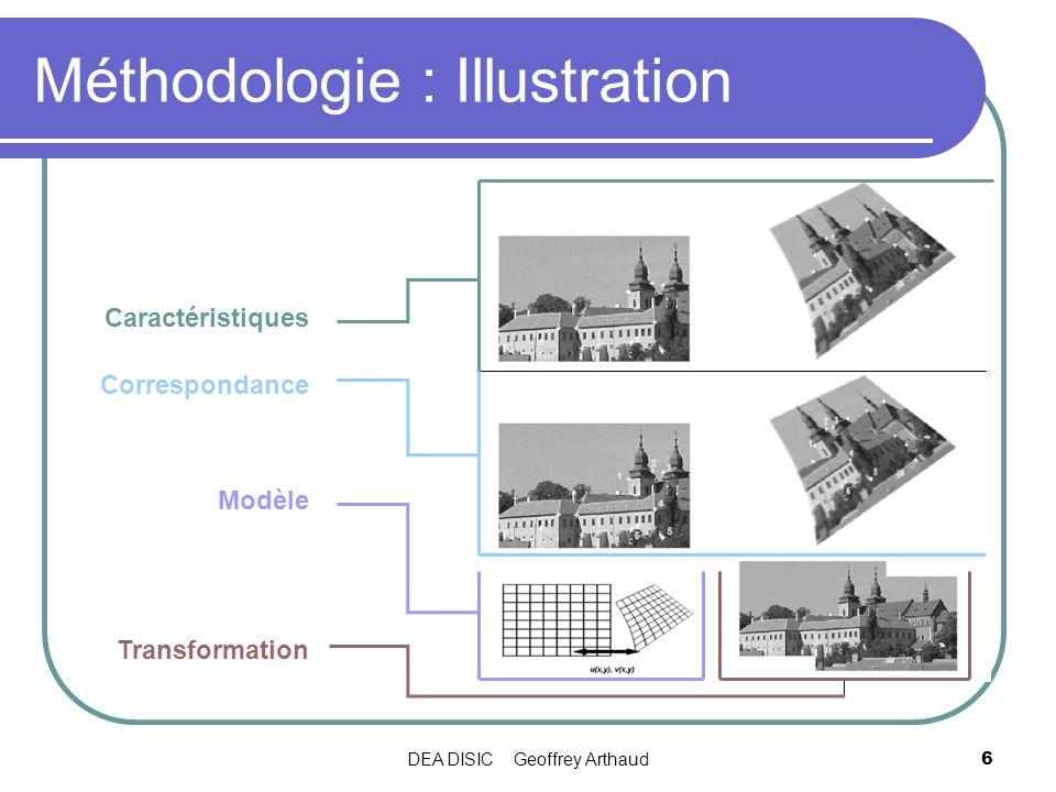 DEA DISIC Geoffrey Arthaud 27 Transformation de limage Etape 4 : Différentes interpolations possibles