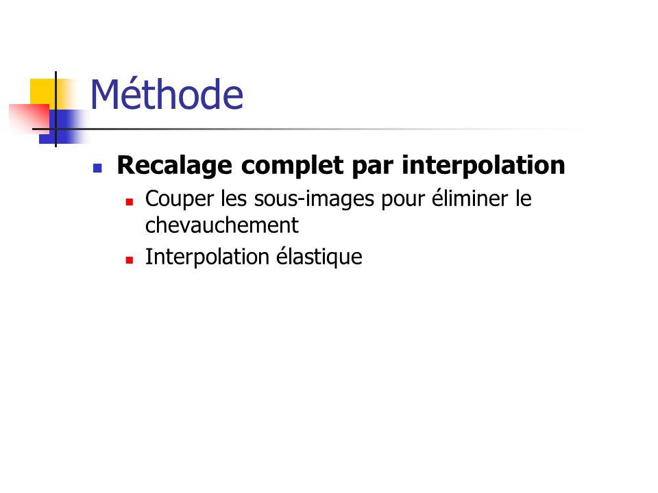 Méthode Recalage complet par interpolation Couper les sous-images pour éliminer le chevauchement Interpolation élastique