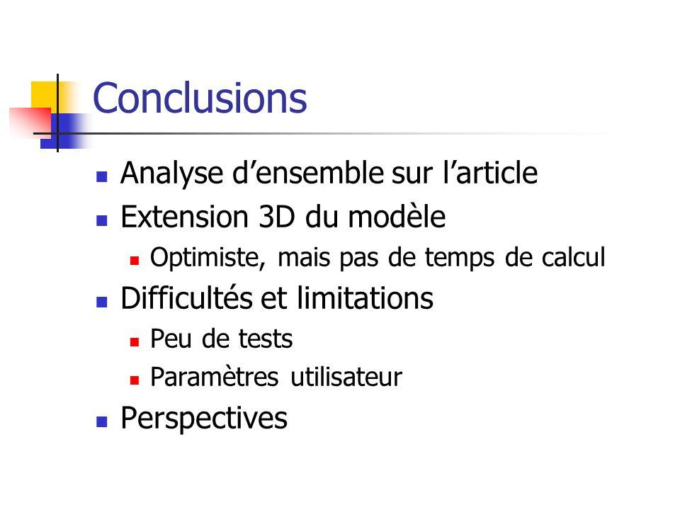 Conclusions Analyse densemble sur larticle Extension 3D du modèle Optimiste, mais pas de temps de calcul Difficultés et limitations Peu de tests Param