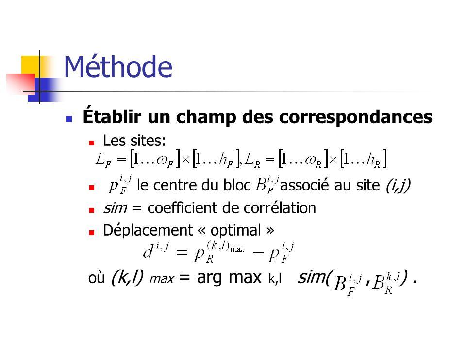 Méthode Établir un champ des correspondances Les sites: le centre du bloc associé au site (i,j) sim = coefficient de corrélation Déplacement « optimal