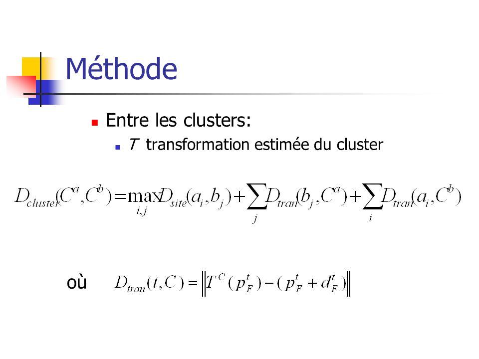 Méthode Extraires les sous-images à partir de clusters Chaque sous-image corresponde à un seul cluster Minimiser les effets du bord On assure un support plus large Trouver les transformations affines locales Algorithme de « block matching »