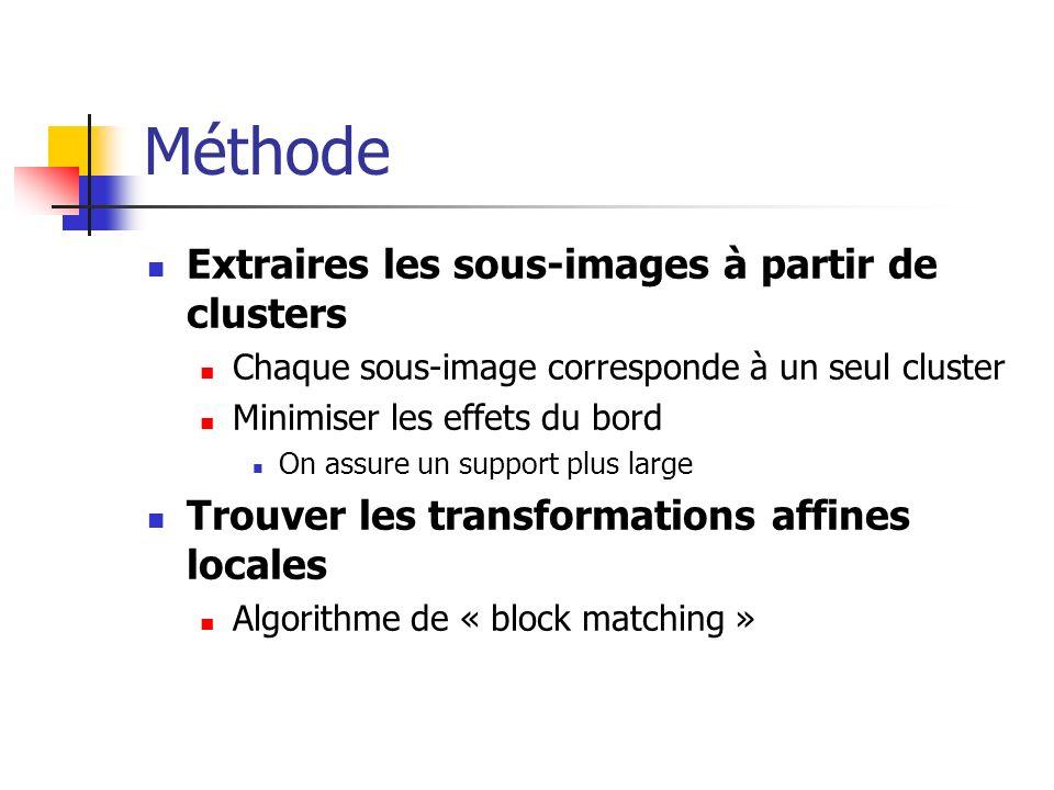 Méthode Extraires les sous-images à partir de clusters Chaque sous-image corresponde à un seul cluster Minimiser les effets du bord On assure un suppo